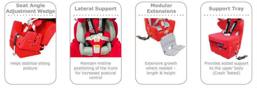 Carrot Car Seat Features
