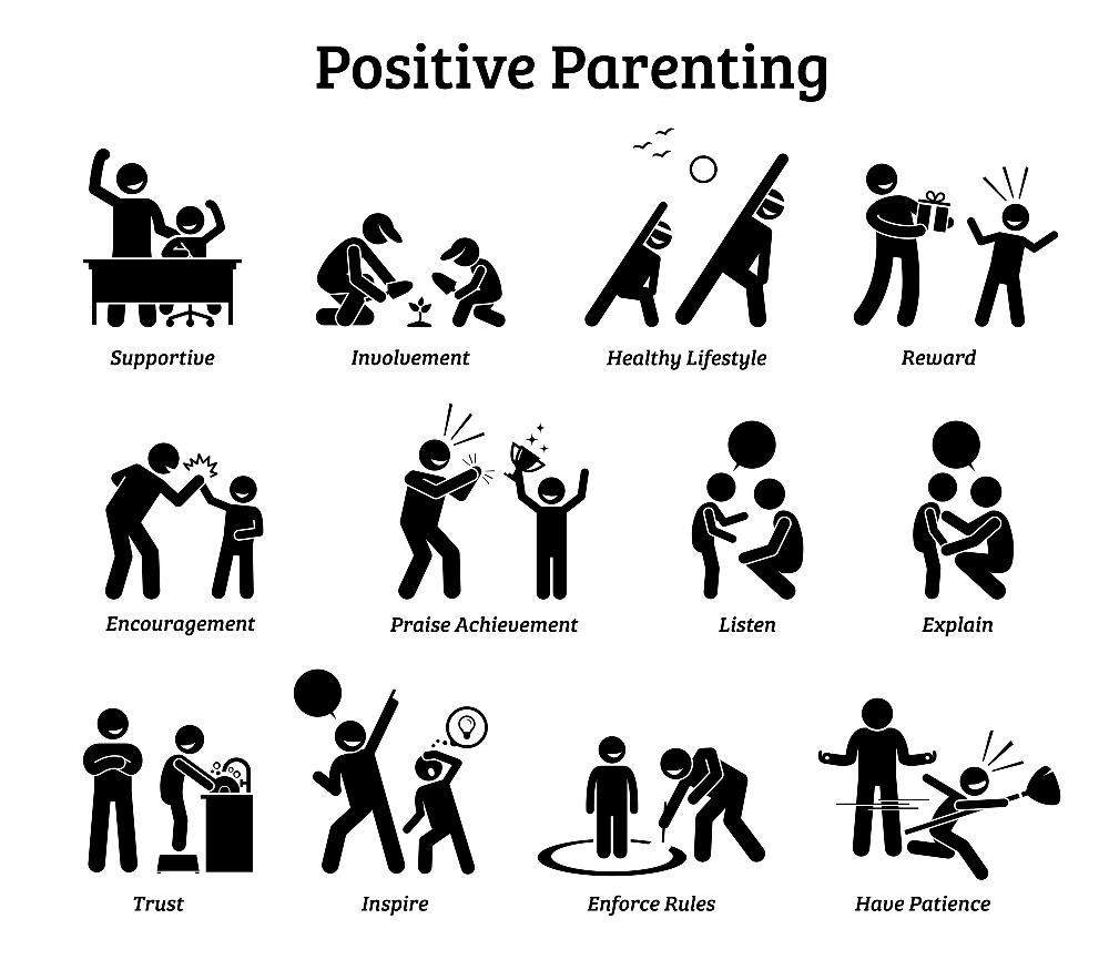 authoritarian vs authoritative parenting